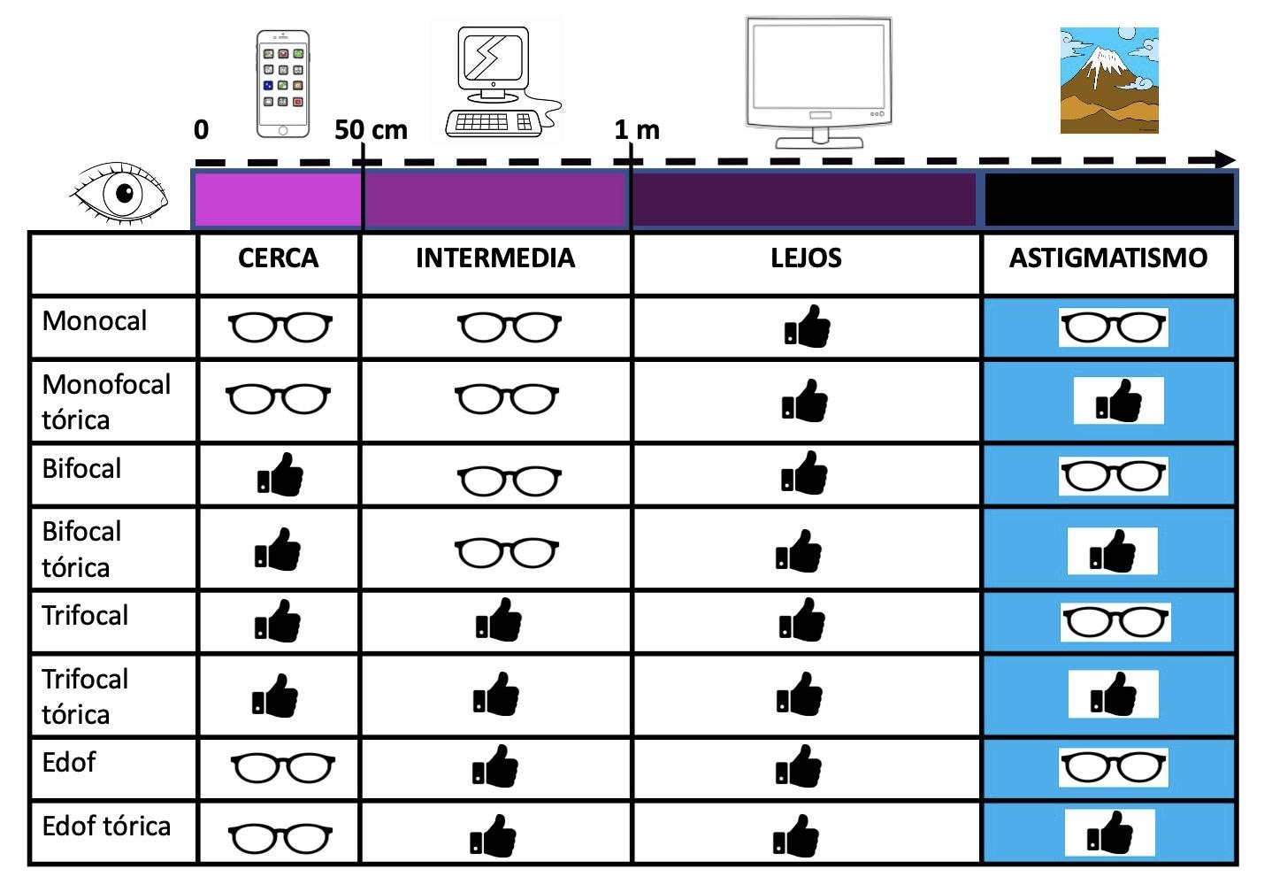 clasificacion-lentes-intraoculares-iohoyos